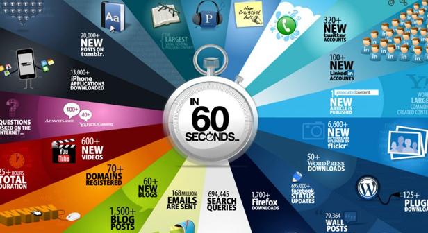 Lezioni in 60 Secondi Videos